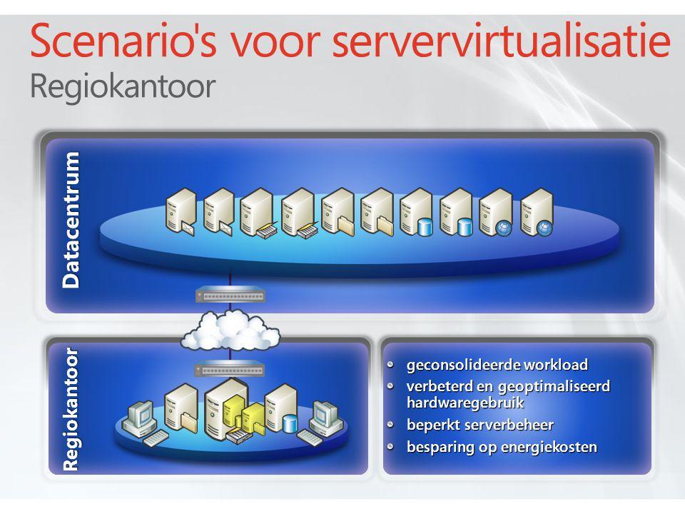 Scenario s voor servervirtualisatie Regiokantoor Regiokantoor Datacentrum geconsolideerde workload verbeterd en geoptimaliseerd hardwaregebruik beperkt serverbeheer besparing op energiekosten