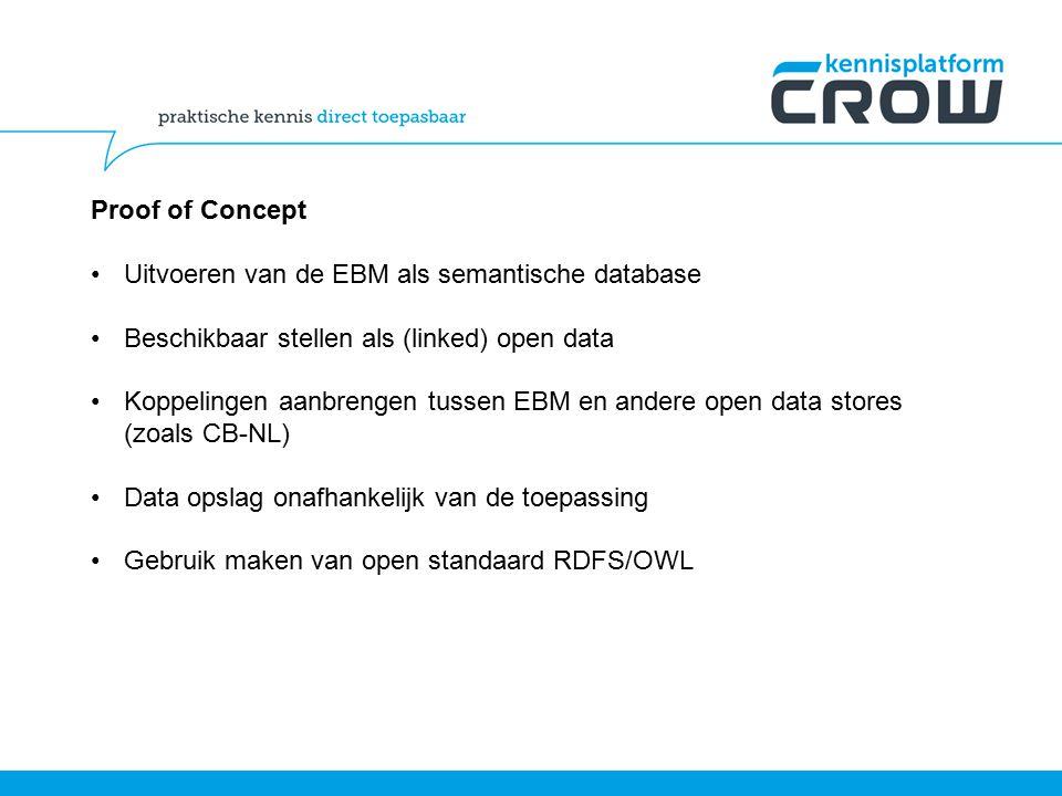 Proof of Concept Uitvoeren van de EBM als semantische database Beschikbaar stellen als (linked) open data Koppelingen aanbrengen tussen EBM en andere open data stores (zoals CB-NL) Data opslag onafhankelijk van de toepassing Gebruik maken van open standaard RDFS/OWL