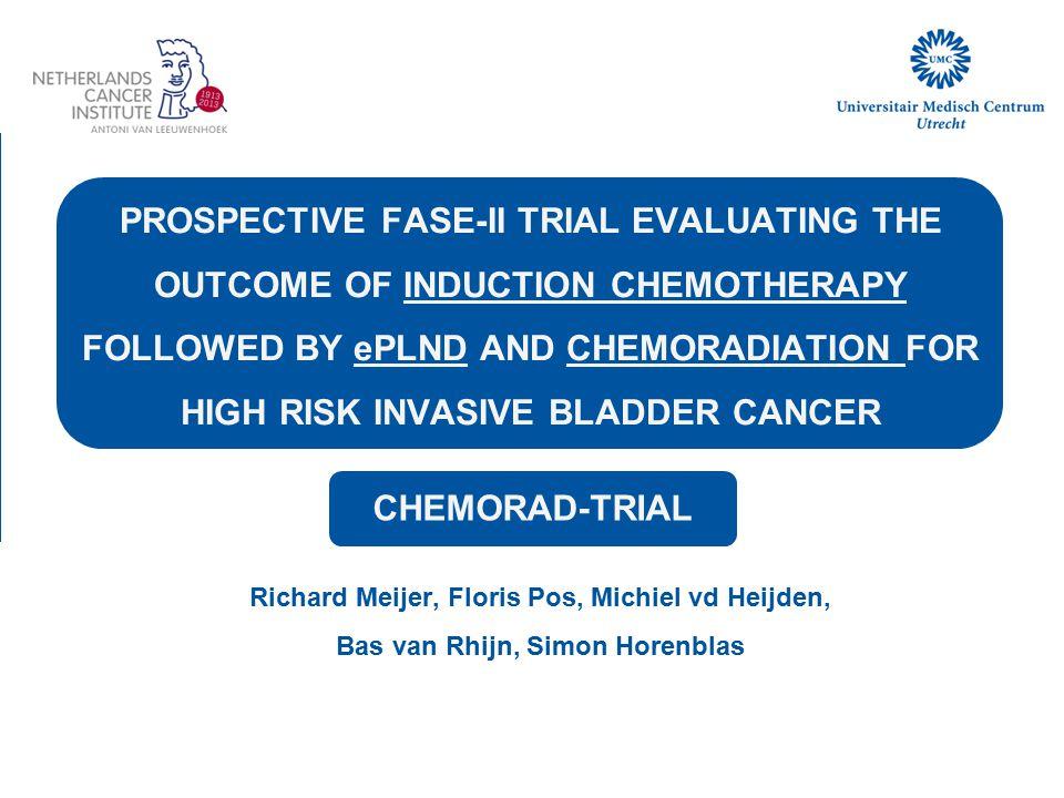 Behandelmodaliteiten (III) Chemoradiatie Adaptive radiotherapy (plan of the day):  Dosis van 46 Gy in 23 fracties op de blaas  Dosis van 59.8 Gy op het GTV