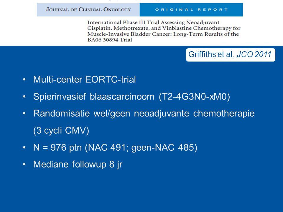 Multi-center EORTC-trial Spierinvasief blaascarcinoom (T2-4G3N0-xM0) Randomisatie wel/geen neoadjuvante chemotherapie (3 cycli CMV) N = 976 ptn (NAC 4