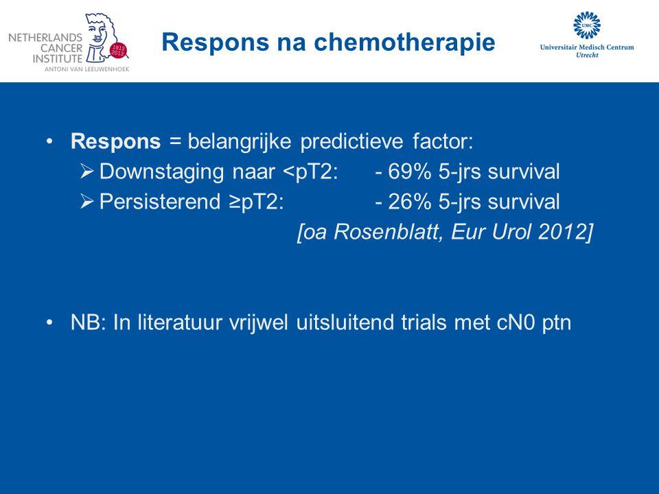 Respons na chemotherapie Respons = belangrijke predictieve factor:  Downstaging naar <pT2: - 69% 5-jrs survival  Persisterend ≥pT2: - 26% 5-jrs surv