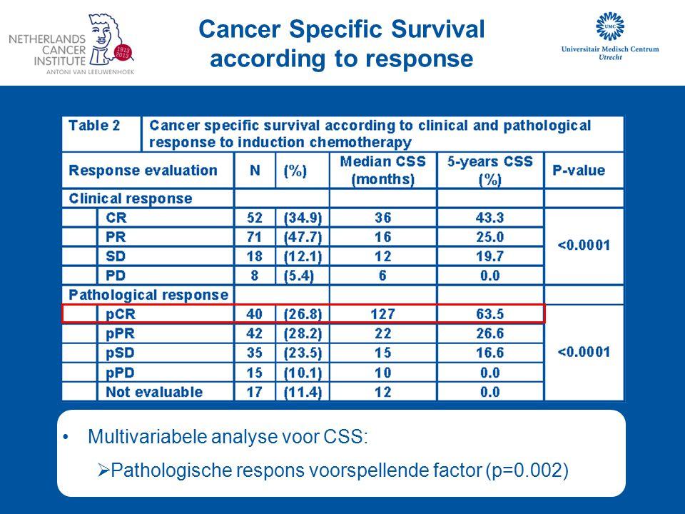Multivariabele analyse voor CSS:  Pathologische respons voorspellende factor (p=0.002)