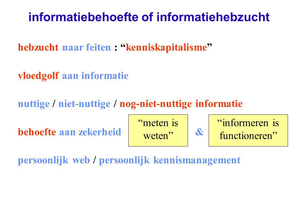 informatiebehoefte of informatiehebzucht hebzucht naar feiten : kenniskapitalisme vloedgolf aan informatie nuttige / niet-nuttige / nog-niet-nuttige informatie behoefte aan zekerheid & persoonlijk web / persoonlijk kennismanagement meten is weten informeren is functioneren