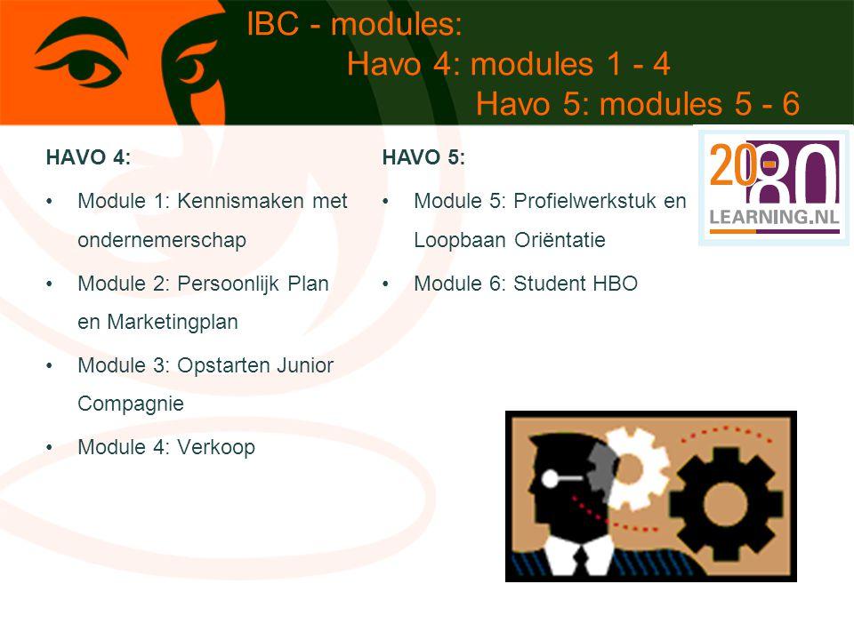 HAVO 4: Module 1: Kennismaken met ondernemerschap Module 2: Persoonlijk Plan en Marketingplan Module 3: Opstarten Junior Compagnie Module 4: Verkoop I