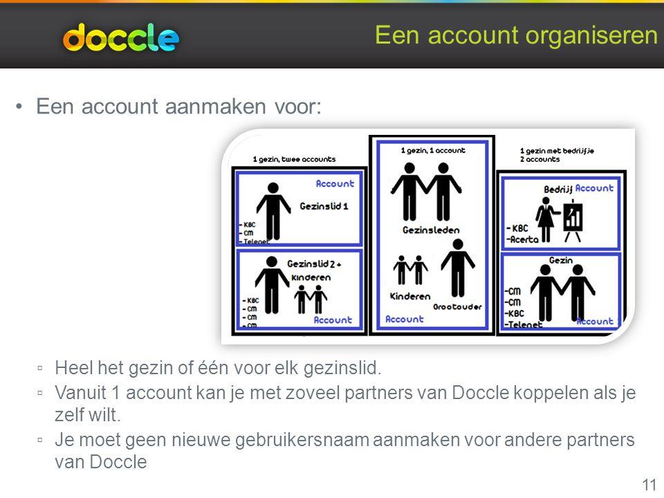 Een account organiseren 11 Een account aanmaken voor: ▫ Heel het gezin of één voor elk gezinslid. ▫ Vanuit 1 account kan je met zoveel partners van Do