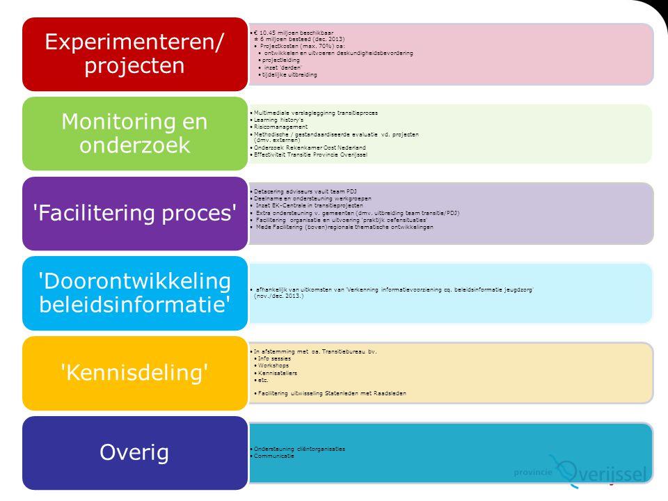 (mede) Facilitering 2014 oa:  Extra ondersteuning  Multimediale verslaglegging transitieproces  (boven)regionale thematische ontwikkelingen  learning History's  'Praktijk-oefensituaties'  Kennisdeling in afstemming met oa.