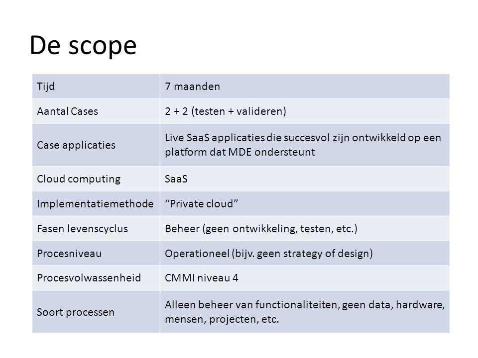 De scope Tijd7 maanden Aantal Cases2 + 2 (testen + valideren) Case applicaties Live SaaS applicaties die succesvol zijn ontwikkeld op een platform dat