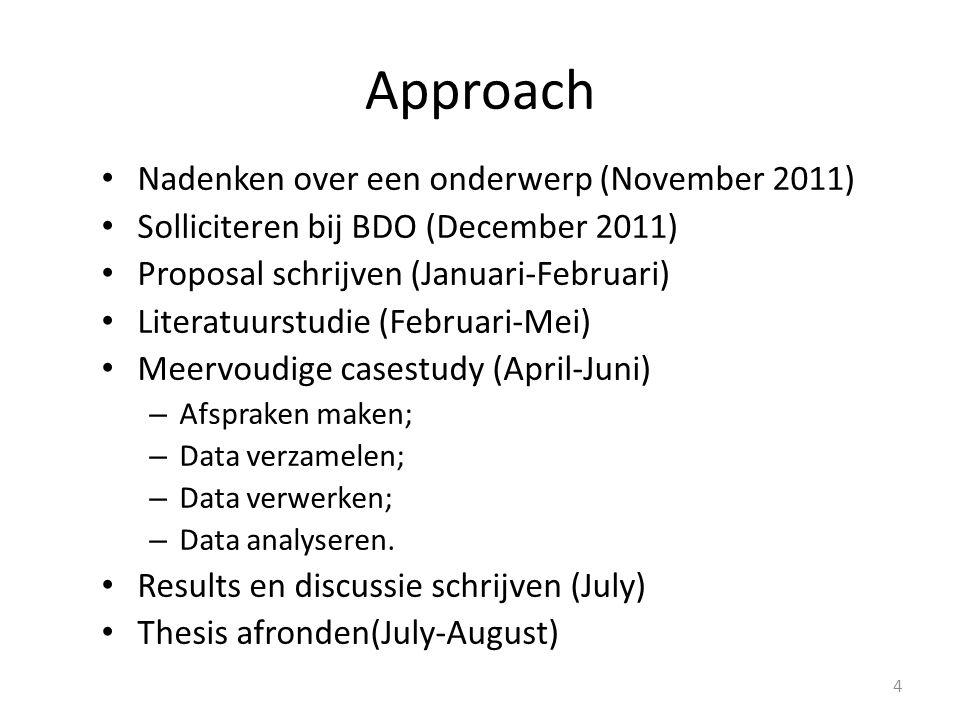 Nadenken over een onderwerp (November 2011) Solliciteren bij BDO (December 2011) Proposal schrijven (Januari-Februari) Literatuurstudie (Februari-Mei)