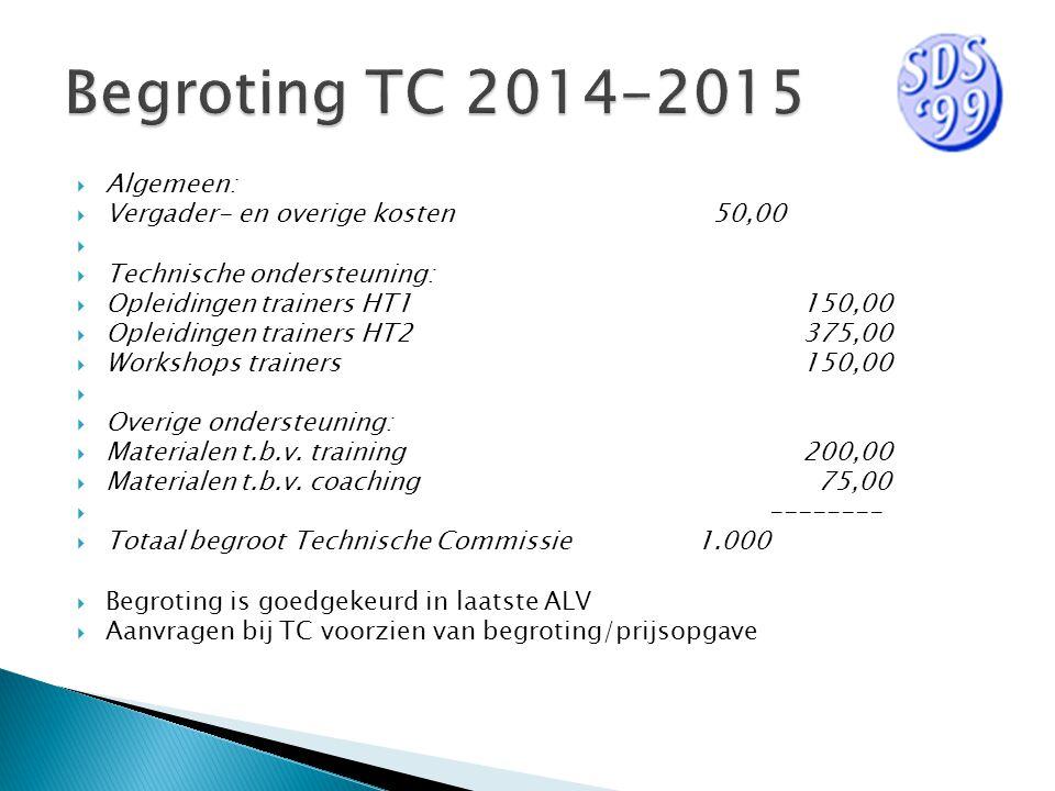  Algemeen:  Vergader- en overige kosten 50,00   Technische ondersteuning:  Opleidingen trainers HT1150,00  Opleidingen trainers HT2 375,00  Wor