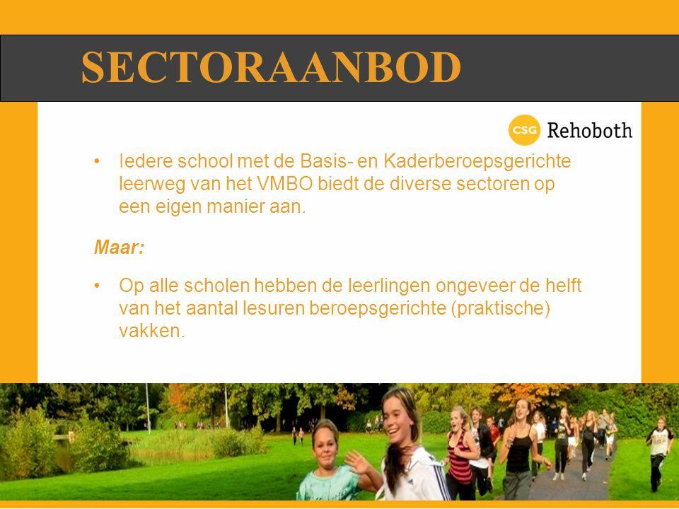 SECTORAANBOD Iedere school met de Basis- en Kaderberoepsgerichte leerweg van het VMBO biedt de diverse sectoren op een eigen manier aan. Maar: Op alle