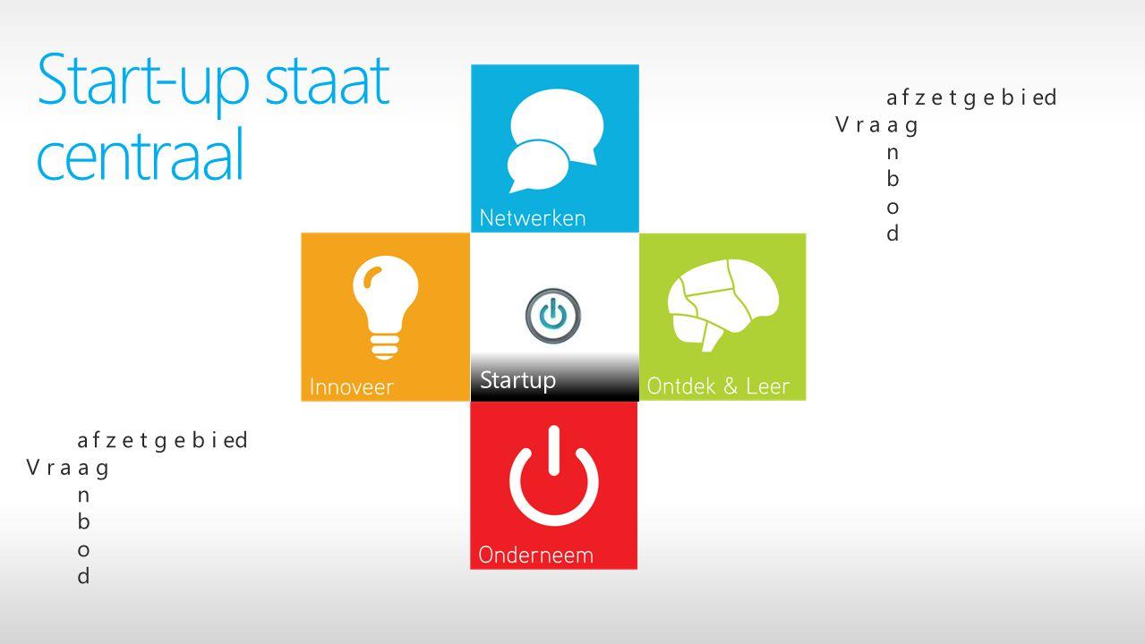 Start-up staat centraal