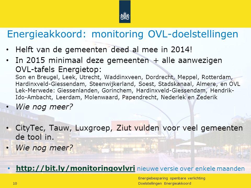 Energiebesparing openbare verlichting 10Doelstellingen Energieakkoord Energieakkoord: monitoring OVL-doelstellingen Helft van de gemeenten deed al mee in 2014.