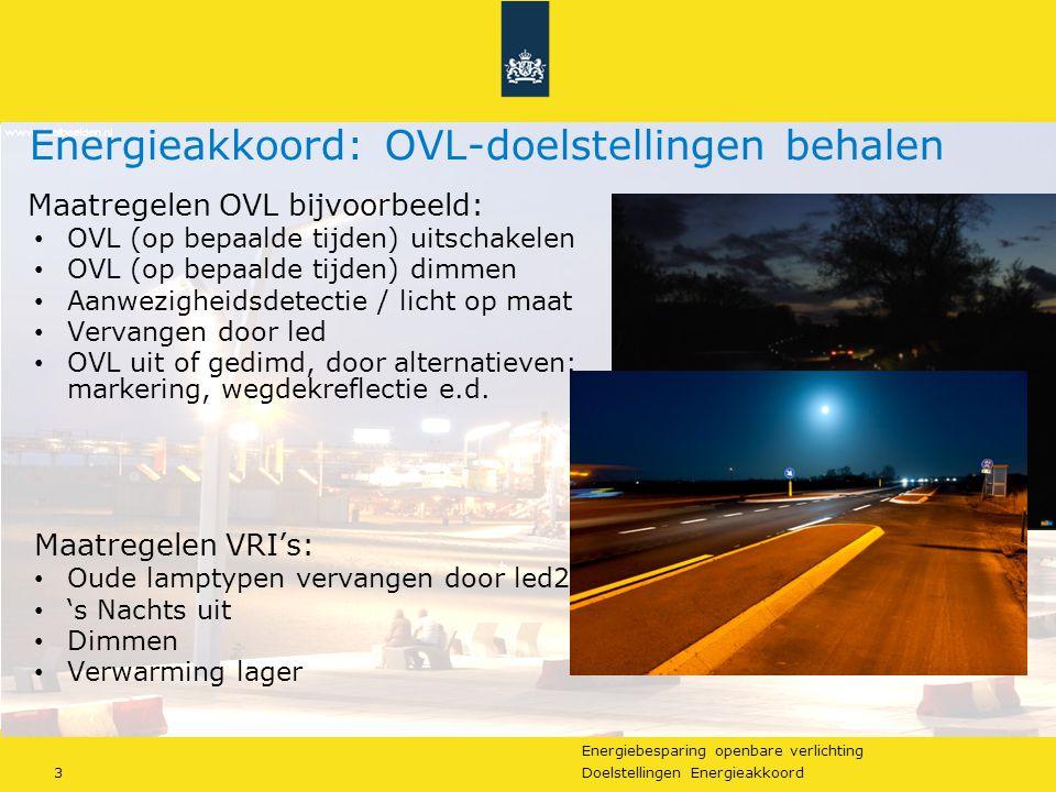 Energiebesparing openbare verlichting 3Doelstellingen Energieakkoord Energieakkoord: OVL-doelstellingen behalen Maatregelen OVL bijvoorbeeld: OVL (op bepaalde tijden) uitschakelen OVL (op bepaalde tijden) dimmen Aanwezigheidsdetectie / licht op maat Vervangen door led OVL uit of gedimd, door alternatieven: markering, wegdekreflectie e.d.