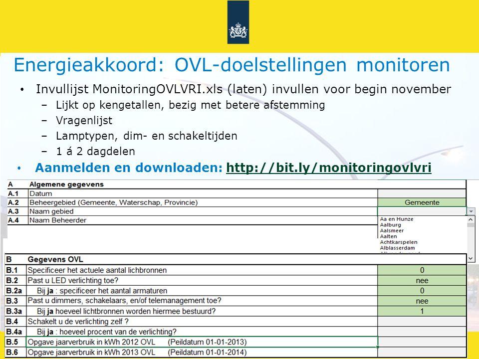 Energiebesparing openbare verlichting 6Doelstellingen Energieakkoord Energieakkoord: OVL-doelstellingen monitoren Invullijst MonitoringOVLVRI.xls (laten) invullen voor begin november –Lijkt op kengetallen, bezig met betere afstemming –Vragenlijst –Lamptypen, dim- en schakeltijden –1 á 2 dagdelen Aanmelden en downloaden: http://bit.ly/monitoringovlvrihttp://bit.ly/monitoringovlvri