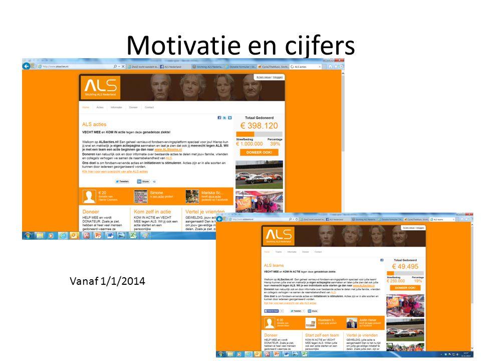Motivatie en cijfers 17 Vanaf 1/1/2014