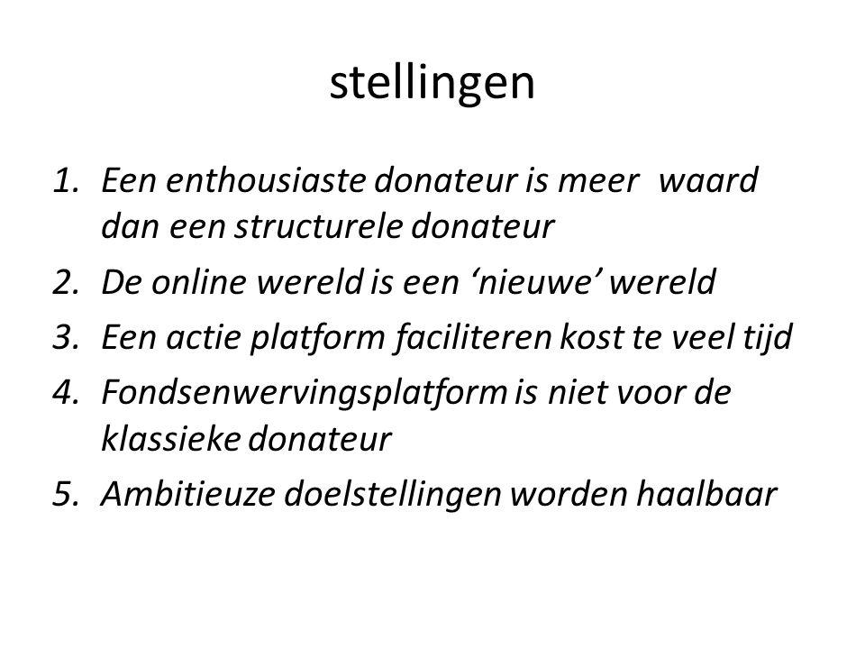 stellingen 1.Een enthousiaste donateur is meer waard dan een structurele donateur 2.De online wereld is een 'nieuwe' wereld 3.Een actie platform facil