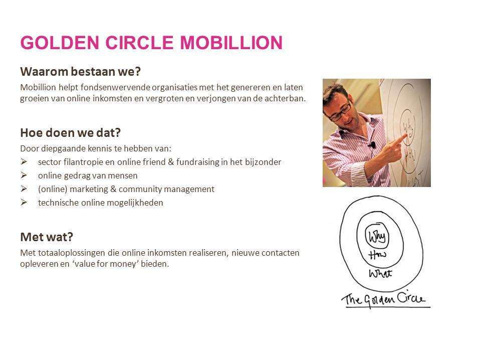 GOLDEN CIRCLE MOBILLION Waarom bestaan we? Mobillion helpt fondsenwervende organisaties met het genereren en laten groeien van online inkomsten en ver
