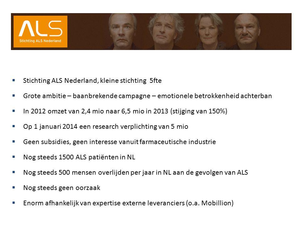  Stichting ALS Nederland, kleine stichting 5fte  Grote ambitie – baanbrekende campagne – emotionele betrokkenheid achterban  In 2012 omzet van 2,4