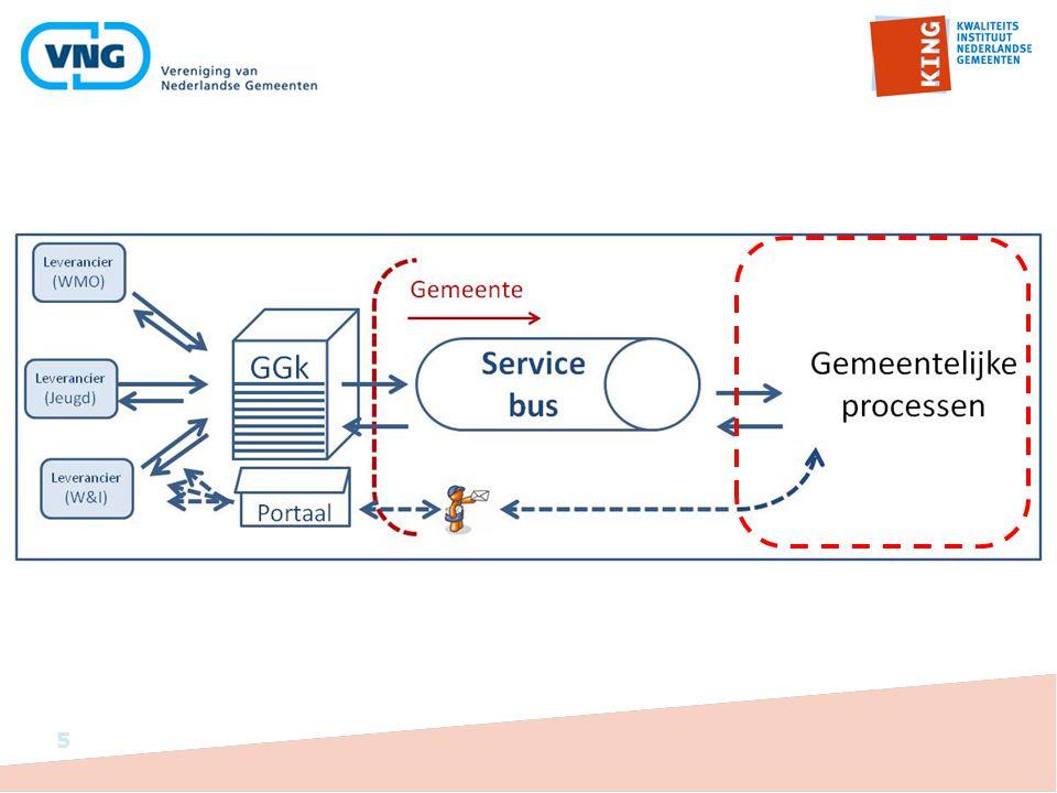 Impact gemeentelijke organisatievorm organisatievorm Zelfstandige gemeenteVerder beschreven (uitgangspunt) Samenwerkingsverband-goed juridisch regelen -aanvullende activiteiten -onderlinge gegevensuitwisseling Centrumgemeente- idem Uitbesteding-toegang -onderlinge gegevensuitwisseling 6