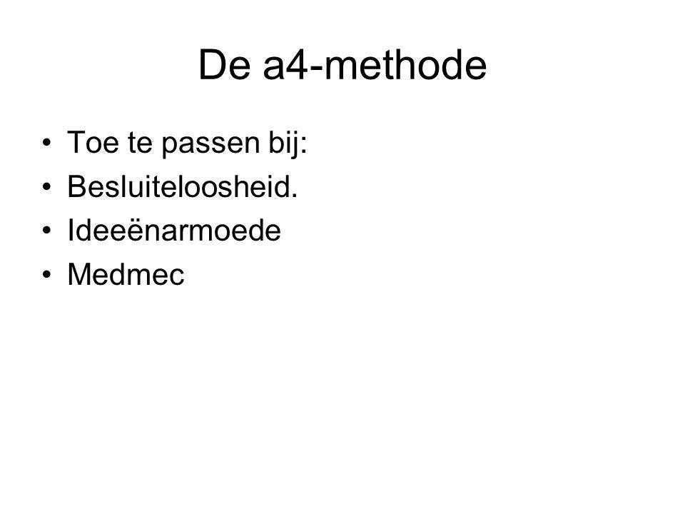 De a4-methode Toe te passen bij: Besluiteloosheid. Ideeënarmoede Medmec