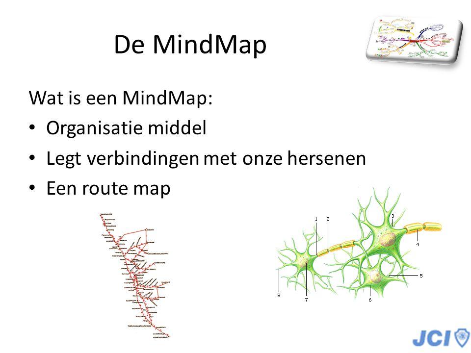 Wat is een MindMap: Organisatie middel Legt verbindingen met onze hersenen Een route map