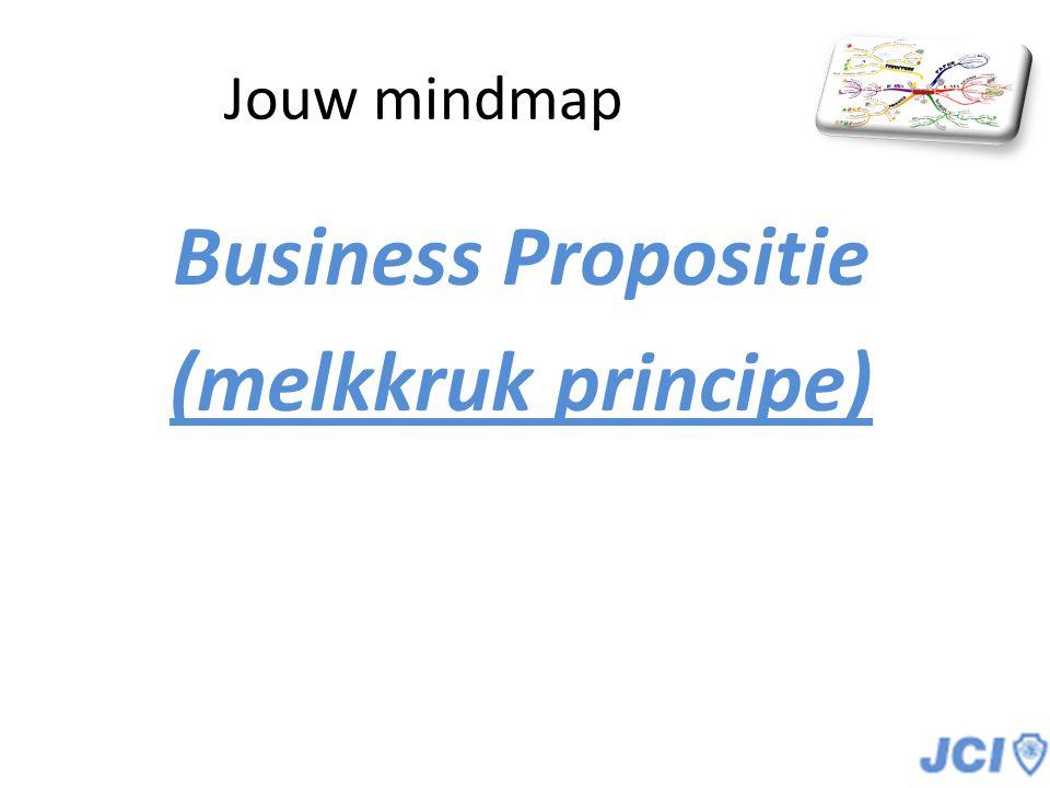 Jouw mindmap Business Propositie (melkkruk principe)