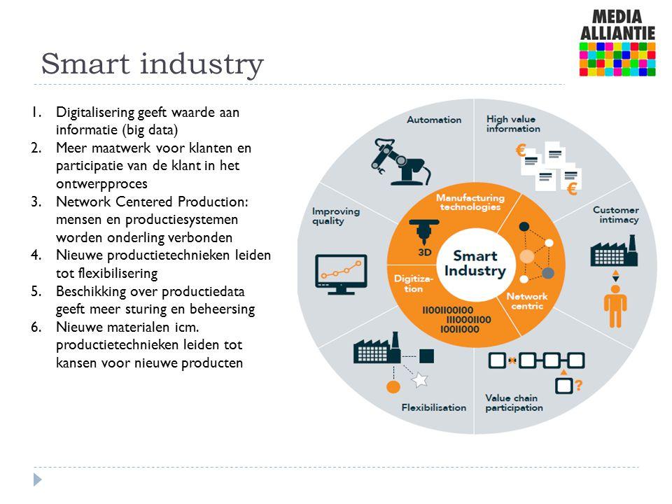 Smart industry Textiel Glas / keramiek Interieur / Decoratie / sign Transport logistiek FMCG / Voeding 1.Digitalisering geeft waarde aan informatie (b