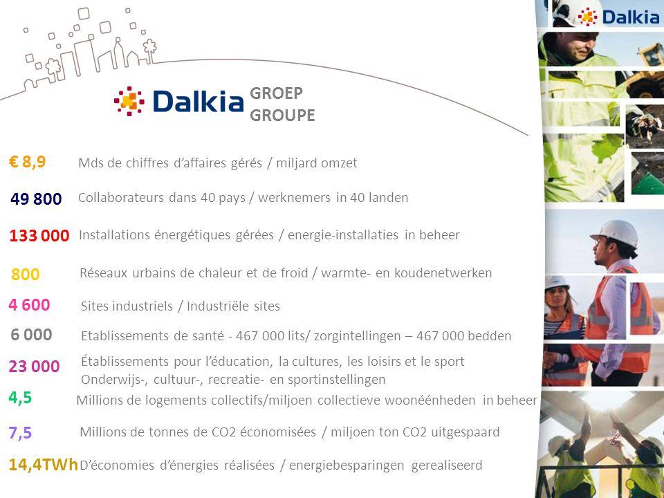 GROEP GROUPE € 8,9 49 800 133 000 800 4 600 6 000 23 000 4,5 7,5 14,4TWh Mds de chiffres d'affaires gérés / miljard omzet Collaborateurs dans 40 pays