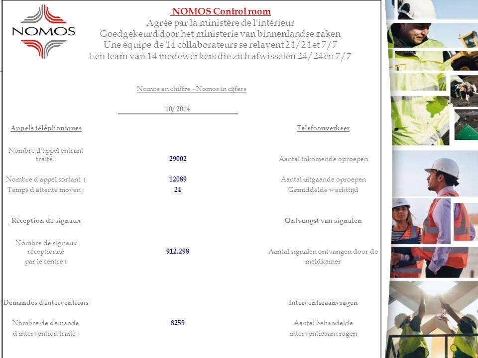 NOMOS Control room Agrée par la ministère de l'intérieur Goedgekeurd door het ministerie van binnenlandse zaken Une équipe de 14 collaborateurs se rel