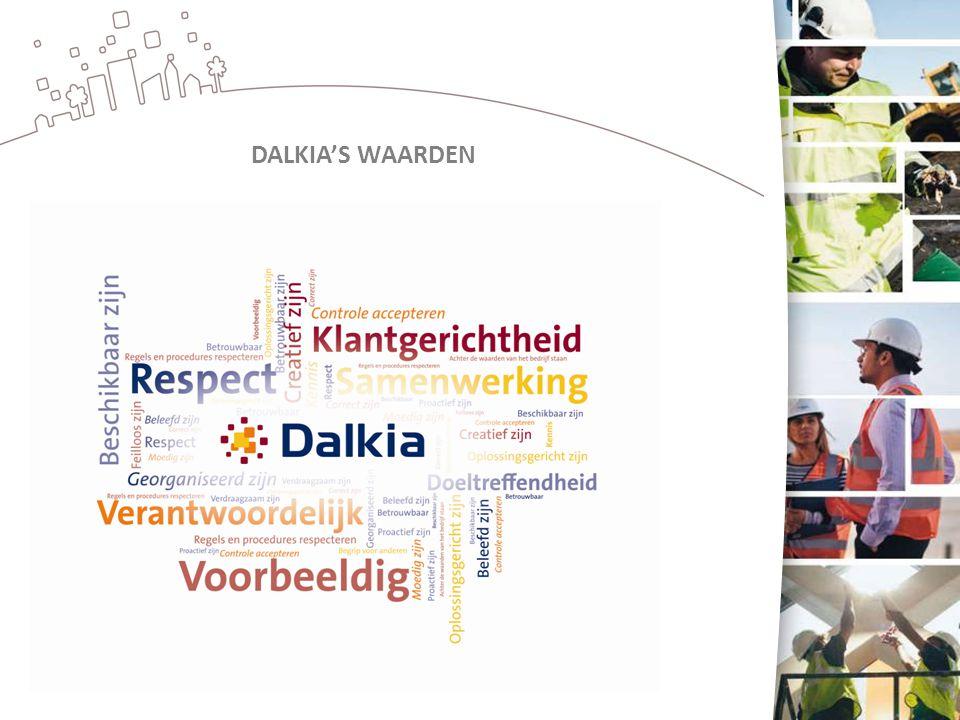 DALKIA'S WAARDEN