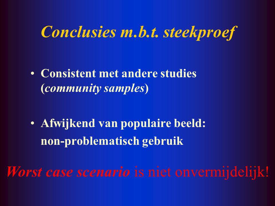Conclusies M.b.t. steekproef M.b.t. informele controlemechanismen M.b.t.