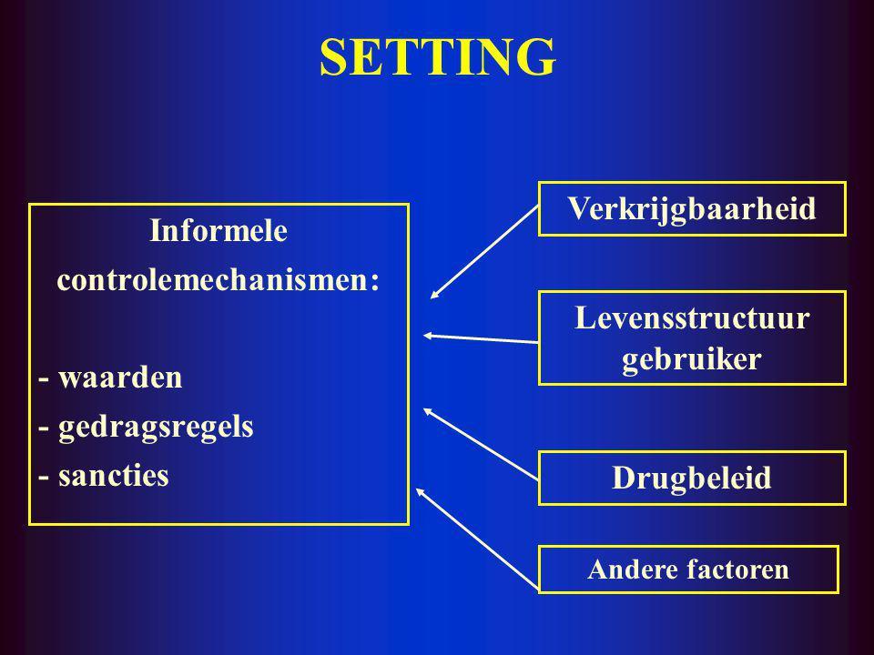 De aanzet Teveel zichtbare, bereikbare, gemargina- liseerde groepen Te weinig kwalitatieve data Te weinig the insider's view Te farmacocentrisch Drugsepidemiologie in België =