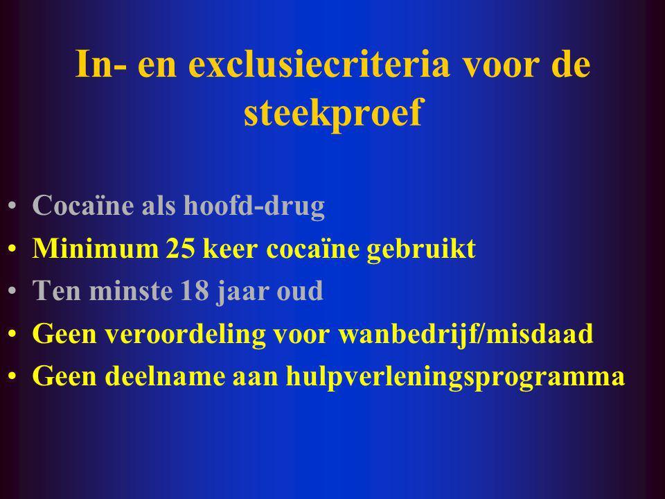 Doelstellingen van het onderzoek 1. Min. 100 ervaren cocaïnegebruikers uit verborgen populaties 2.