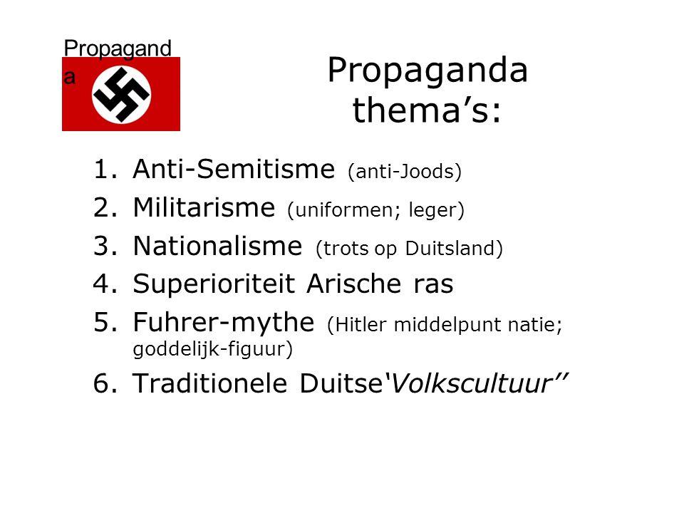 Propagand a Propaganda thema's: 1.Anti-Semitisme (anti-Joods) 2.Militarisme (uniformen; leger) 3.Nationalisme (trots op Duitsland) 4.Superioriteit Ari