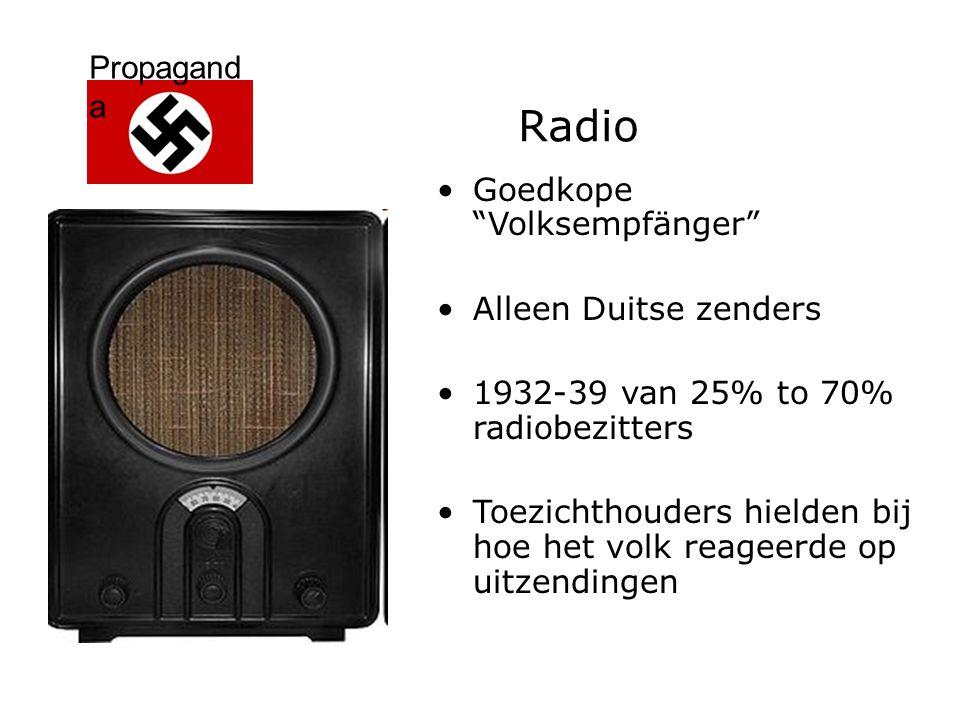 """Radio Goedkope """"Volksempfänger"""" Alleen Duitse zenders 1932-39 van 25% to 70% radiobezitters Toezichthouders hielden bij hoe het volk reageerde op uitz"""