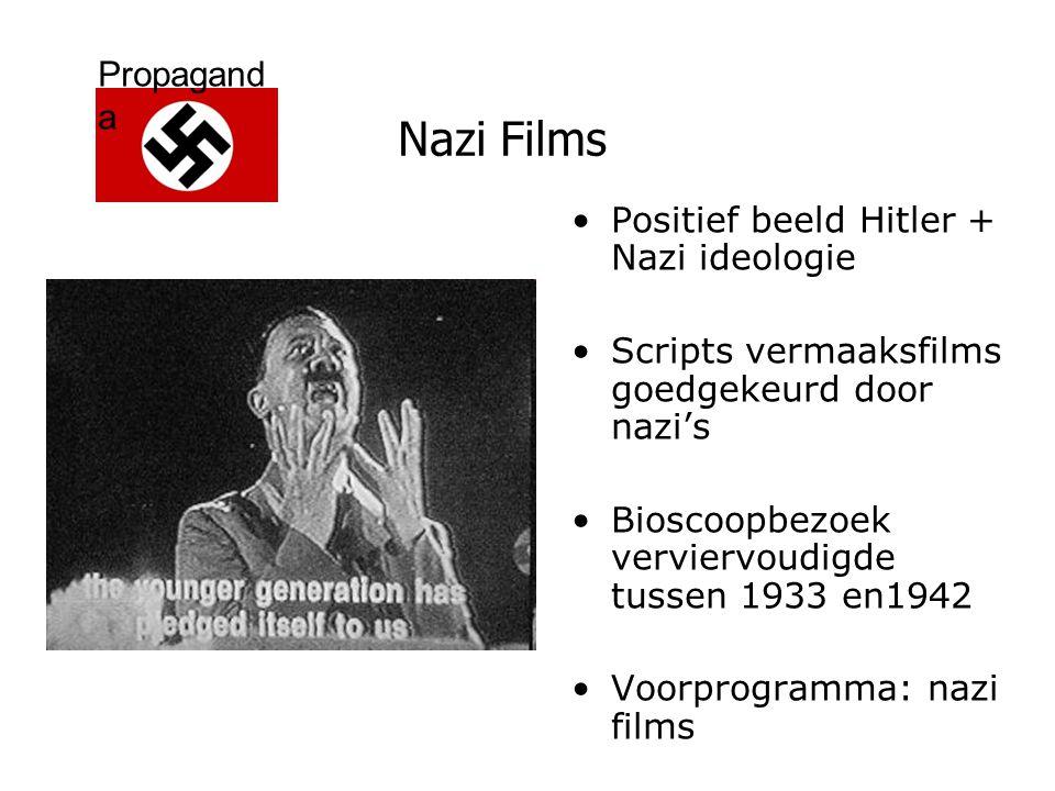 Propagand a Nazi Films Positief beeld Hitler + Nazi ideologie Scripts vermaaksfilms goedgekeurd door nazi's Bioscoopbezoek verviervoudigde tussen 1933