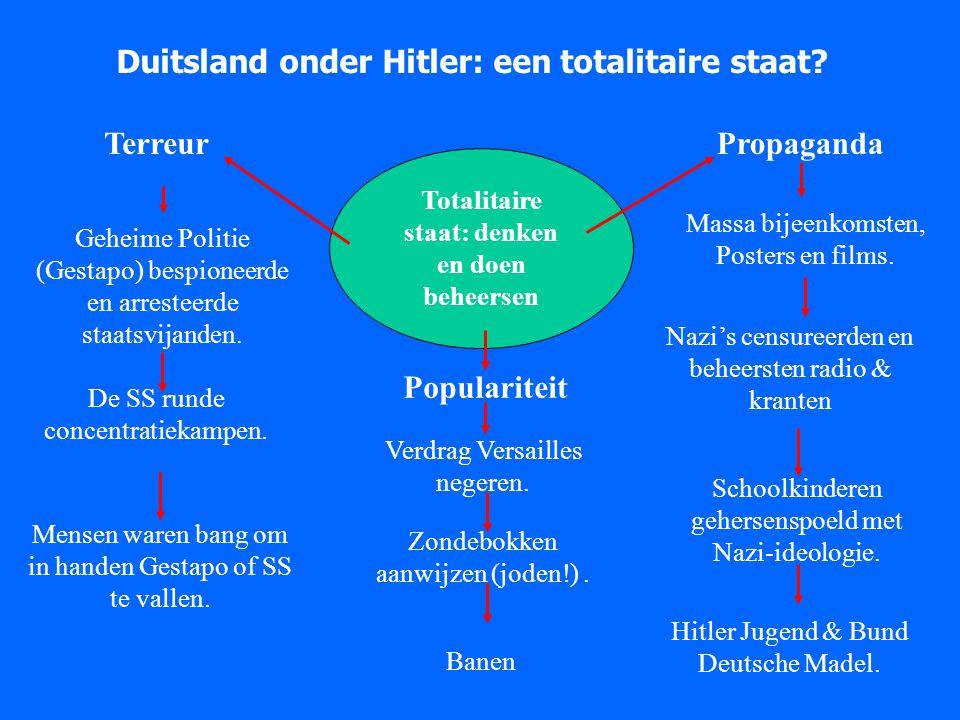 Duitsland onder Hitler: een totalitaire staat? Totalitaire staat: denken en doen beheersen Mensen waren bang om in handen Gestapo of SS te vallen. Hit