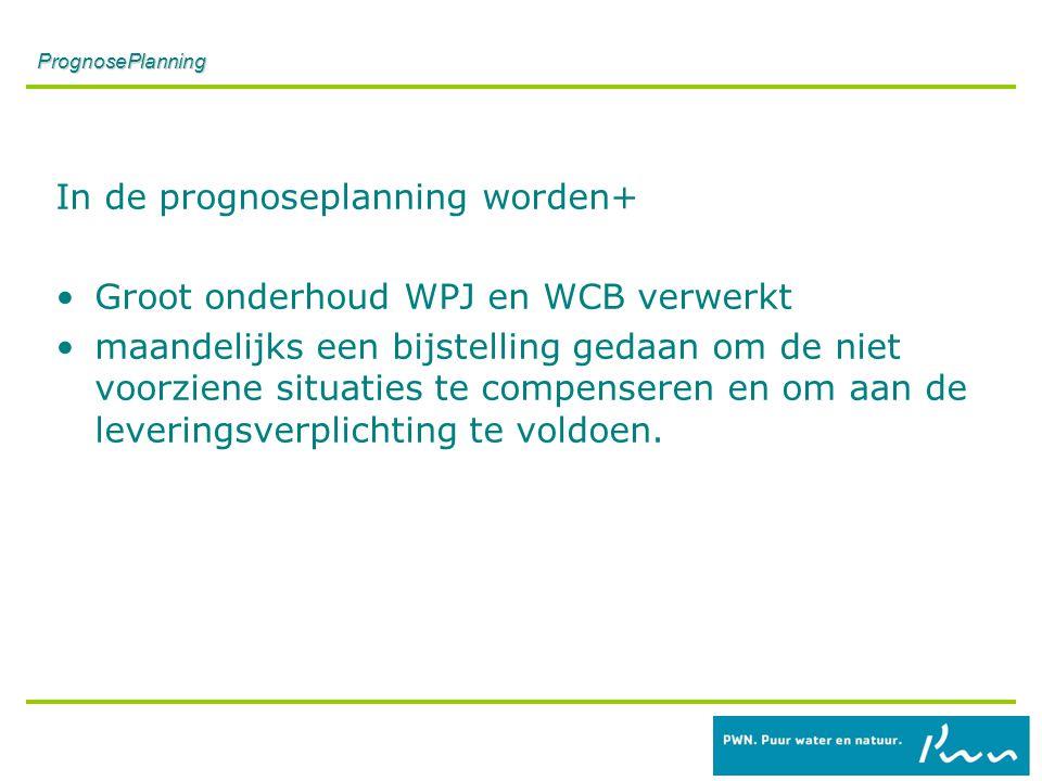 PrognosePlanning In de prognoseplanning worden+ Groot onderhoud WPJ en WCB verwerkt maandelijks een bijstelling gedaan om de niet voorziene situaties te compenseren en om aan de leveringsverplichting te voldoen.