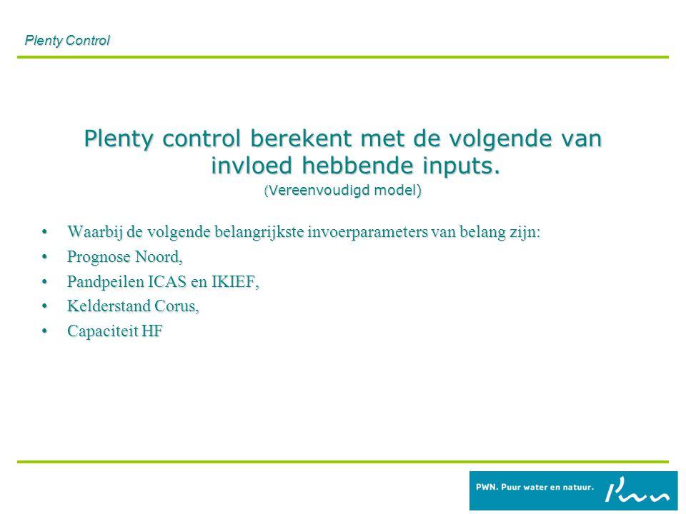 Plenty Control Plenty control berekent met de volgende van invloed hebbende inputs.