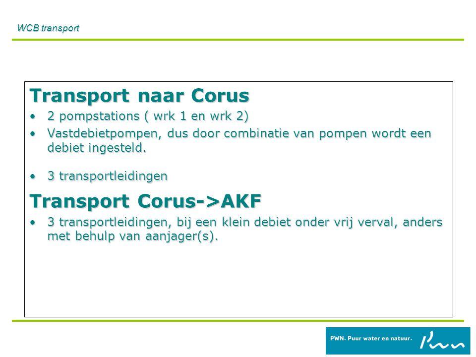 WCB transport Transport naar Corus 2 pompstations ( wrk 1 en wrk 2)2 pompstations ( wrk 1 en wrk 2) Vastdebietpompen, dus door combinatie van pompen wordt een debiet ingesteld.Vastdebietpompen, dus door combinatie van pompen wordt een debiet ingesteld.