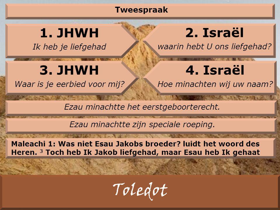 Tweespraak 1. JHWH Ik heb je liefgehad 2. Israël waarin hebt U ons liefgehad.