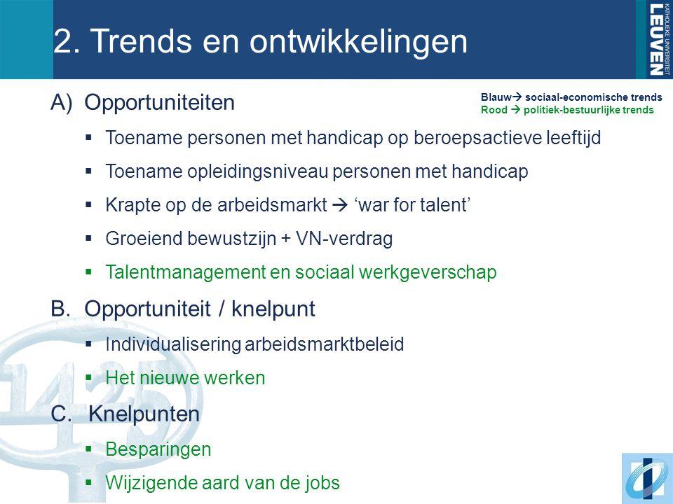 2. Trends en ontwikkelingen A)Opportuniteiten  Toename personen met handicap op beroepsactieve leeftijd  Toename opleidingsniveau personen met handi