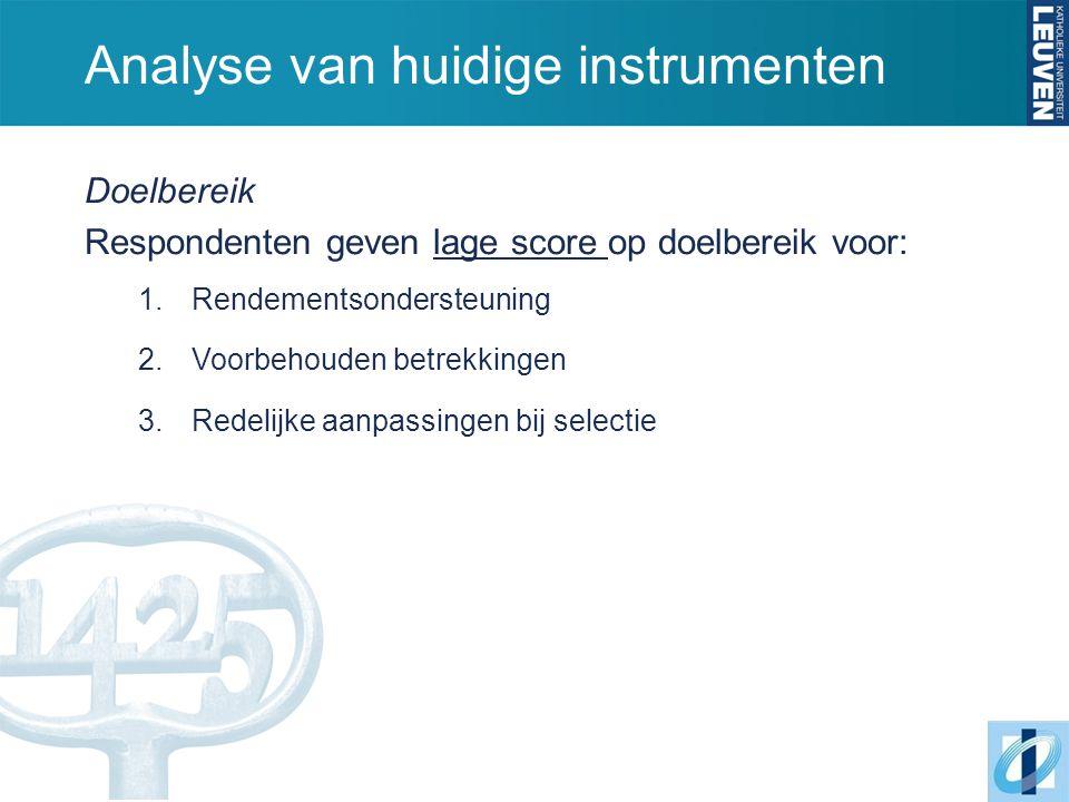 Analyse van huidige instrumenten Doelbereik Respondenten geven lage score op doelbereik voor: 1.Rendementsondersteuning 2.Voorbehouden betrekkingen 3.Redelijke aanpassingen bij selectie