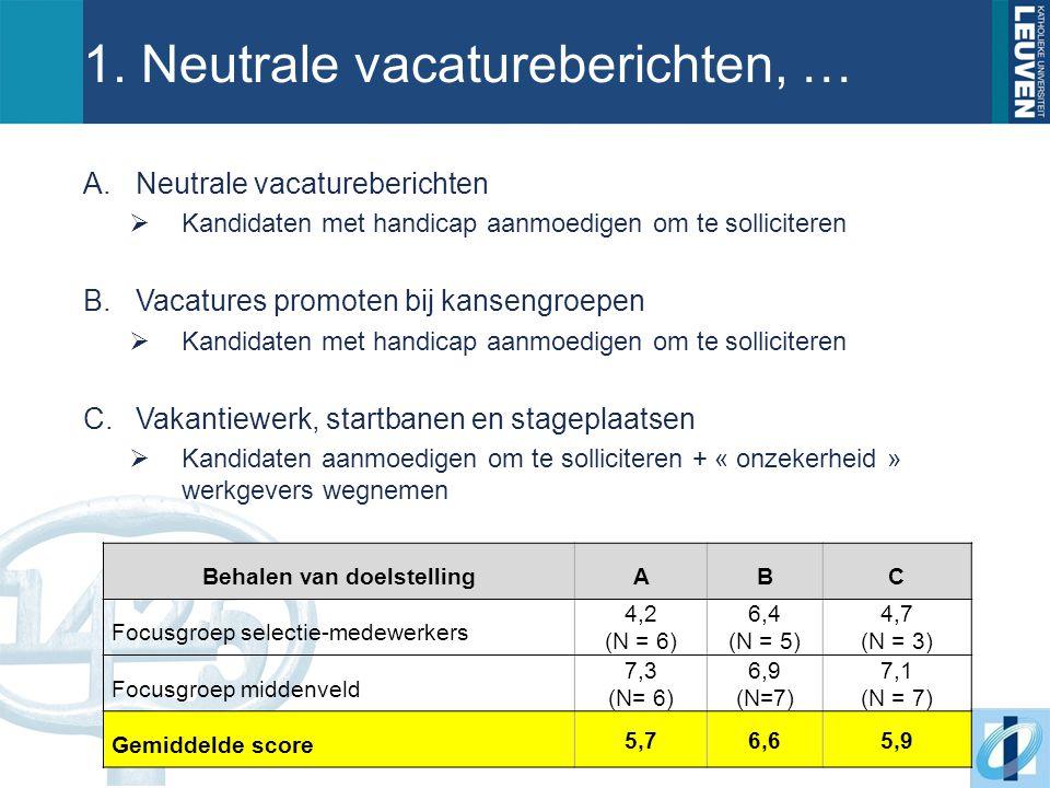 1. Neutrale vacatureberichten, … A.Neutrale vacatureberichten  Kandidaten met handicap aanmoedigen om te solliciteren B.Vacatures promoten bij kansen