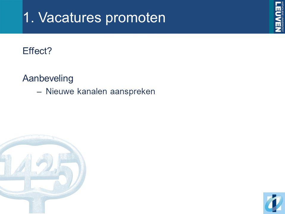 1. Vacatures promoten Effect Aanbeveling –Nieuwe kanalen aanspreken
