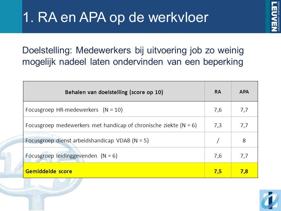 1. RA en APA op de werkvloer Doelstelling: Medewerkers bij uitvoering job zo weinig mogelijk nadeel laten ondervinden van een beperking Behalen van do