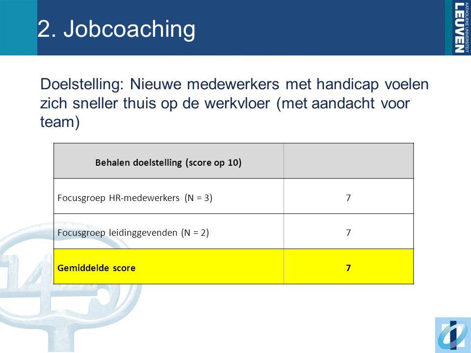 2. Jobcoaching Doelstelling: Nieuwe medewerkers met handicap voelen zich sneller thuis op de werkvloer (met aandacht voor team) Behalen doelstelling (