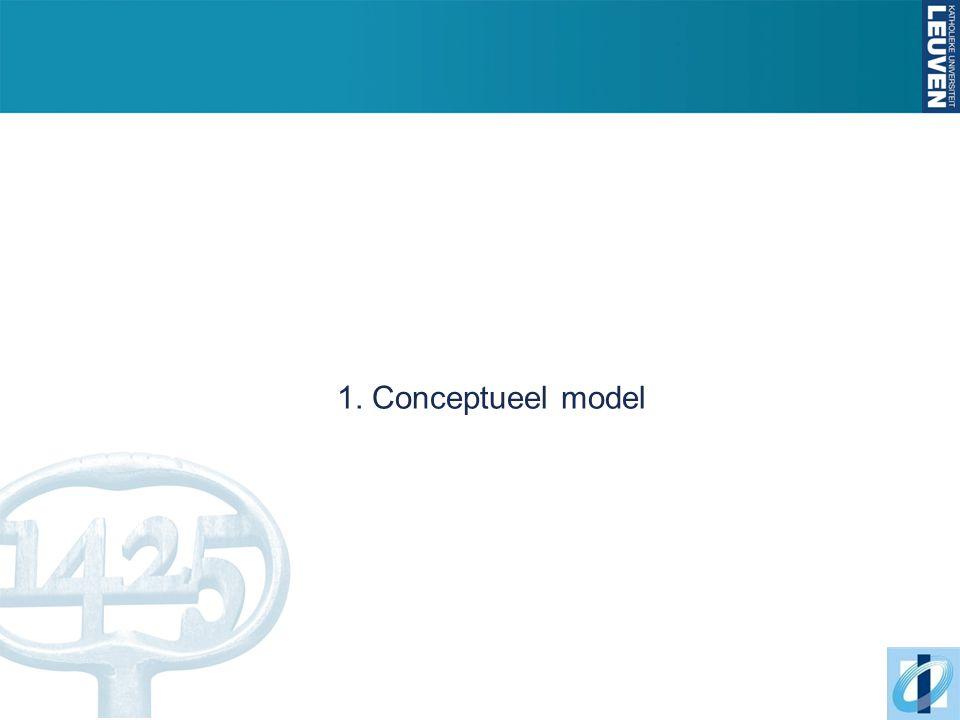 1. Conceptueel model