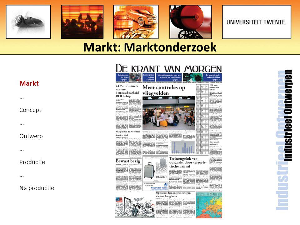 Markt: Marktonderzoek Markt … Concept … Ontwerp … Productie … Na productie