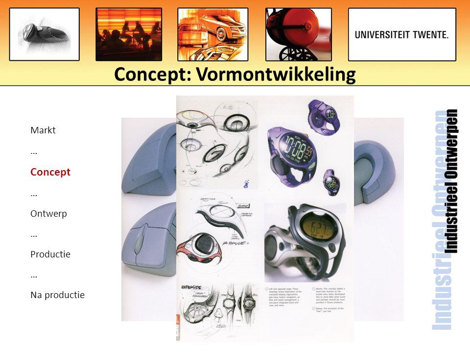 Concept: Vormontwikkeling Markt … Concept … Ontwerp … Productie … Na productie